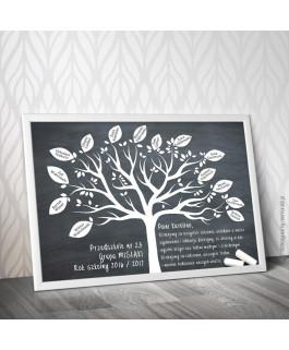 Drzewo z listkami na podpis...