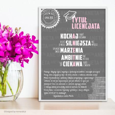 Licencjat Z Imieniem Plakat Na Obrone Pracy Dyplomowej